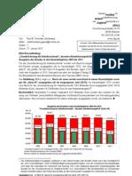 2012-01 BIAJ - SGB-II-Ausgaben des Bundes 2005-2011