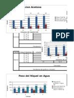 Tabla Graficos Quimica General