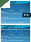 Análisis de Sistemas de Control en Lazo Cerrado de Variables Utilizadas en Procesos Industriales
