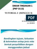 Tutorial 2 Pkp 3113