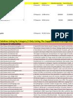 Wholesale List