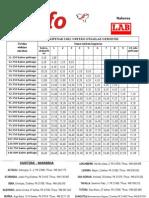 Tabla DESDE FEB. 2012 de Retenciones IRPF