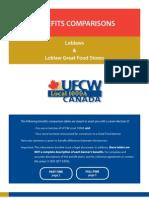 Loblaws GF Benefits Comparison
