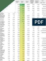 Vykonnost hedge fondov a CTA aktualizovane nov 2011