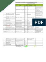 Plan de Trabajo Presupuesto y Planificacion Social I 2012