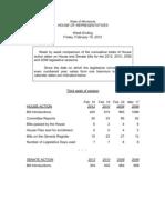 2012_02_10_mnleg_stats