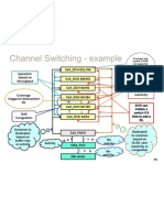 Channel Switching Example