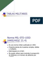 Tablas Militares