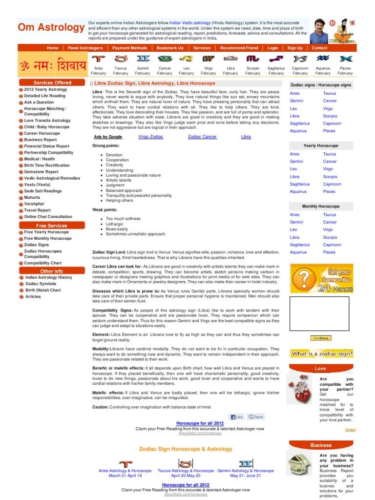 Libra Horoscope Libra Astrology Astrological Sign Zodiac