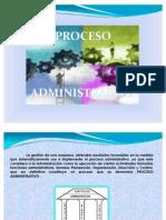Proceso_Administrativo