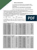 Tabella Modulo - Diametral Pitch
