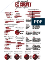 Sex Survey Results 2012