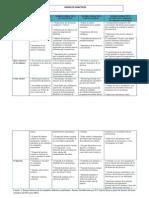 Cuadro Comparativo Modelos Didacticos