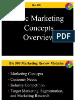 1 - Basic Marketing Concepts
