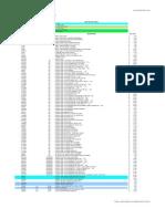 2011 Rem Ing Ton Parts List Web