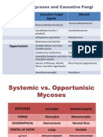 Systemic Mycoses Graduate School