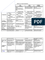 Rubric for Oral Presentations-edited
