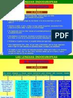 lenguasindoeuropeas