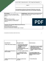 Community Lesson Plan Format (Castillo & Teyechea)_1-1
