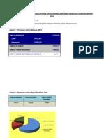 DataPenduduk2010