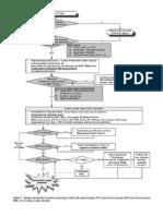 algoritma EGDT