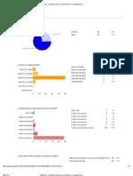 Edit Form - [ Estudio Del Uso de Internet ] - Google Docs