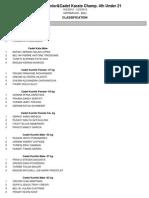 62 Results to 3 Campeonato de europa cadete junio 2012