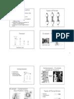 5103.TissueMechanics (2)