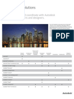 Architecture Industry Solutions Brochure Us