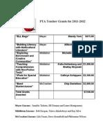 pta teacher grants for 2011-12