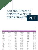 Solubilidad_Complejos
