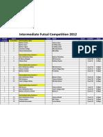 Futsal Draw Term 1 2012