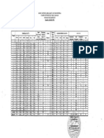 Data BMKG Juata Tarakan Jan 2012
