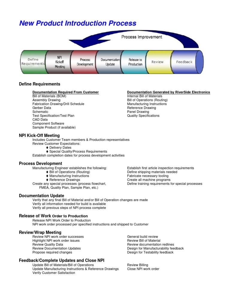 npi process - Documentation Review Process