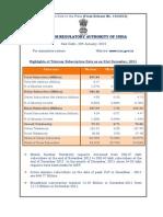 TRAI Subscriptions Dec 2011
