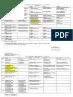 UPAT ECE Course Schedule Spring 2012 v2