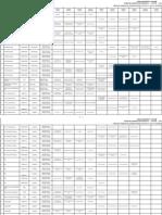 EIILMU - 17th Feb-15th March'12 DDL Exams Date Sheet