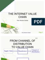 Internet Marketing - The Internet Value Chain