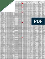 Daftar Peserta Sertifikasi Mapel PAI