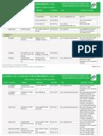 Acuerdos de colaboración 2012