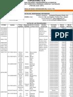Declaracion Informe Anual Dgi Del 2010 Al 2011