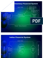 Intro- Indian Finacial System