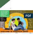Educación Sexual Integral - Infecciones de Transmisión Sexual
