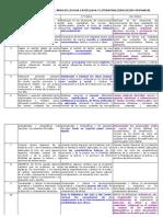 criterios evaluación lengua primaria