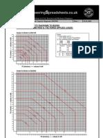 Bolt Capacity Diagrams to BS5950 01.01.03