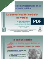 Comunicacion Verbal_no Verbal