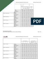 WBUR Statewide Poll (02/14/2012- Crosstabs)