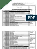 Programacion MICROBIOLOGÍA 2011-2012 teoria y practica  4ta versión 09-02-2012