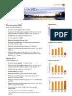 Swedbanks Bokslutskommuniké 2011