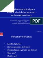 RESUMEN GP150_Rol Personas en Las Organizaciones
